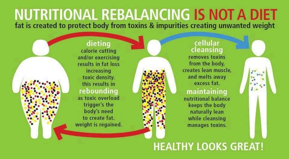 The amazing benefits to nutritional cleansing--it's not a diet, but you'll look great!